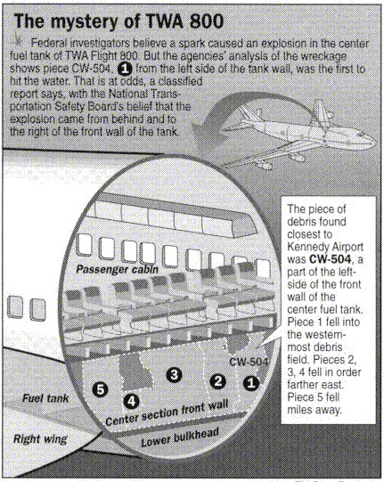 Faa Proposes Fuel Tank System Inerting